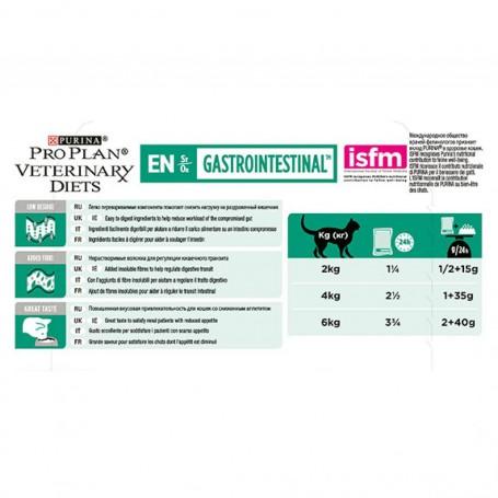 comida húmeda Purina Pro Plan Veterinary Diet FELINE EN Pouch Pollo para gatos