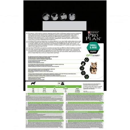 Nutrientes de pienso Purina Pro Plan